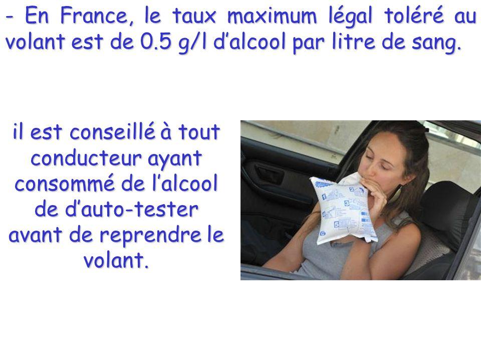 - En France, le taux maximum légal toléré au volant est de 0