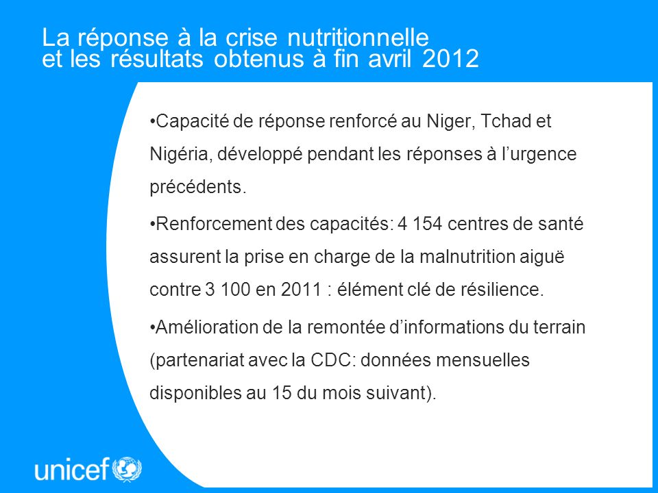 La réponse à la crise nutritionnelle et les résultats obtenus à fin avril 2012