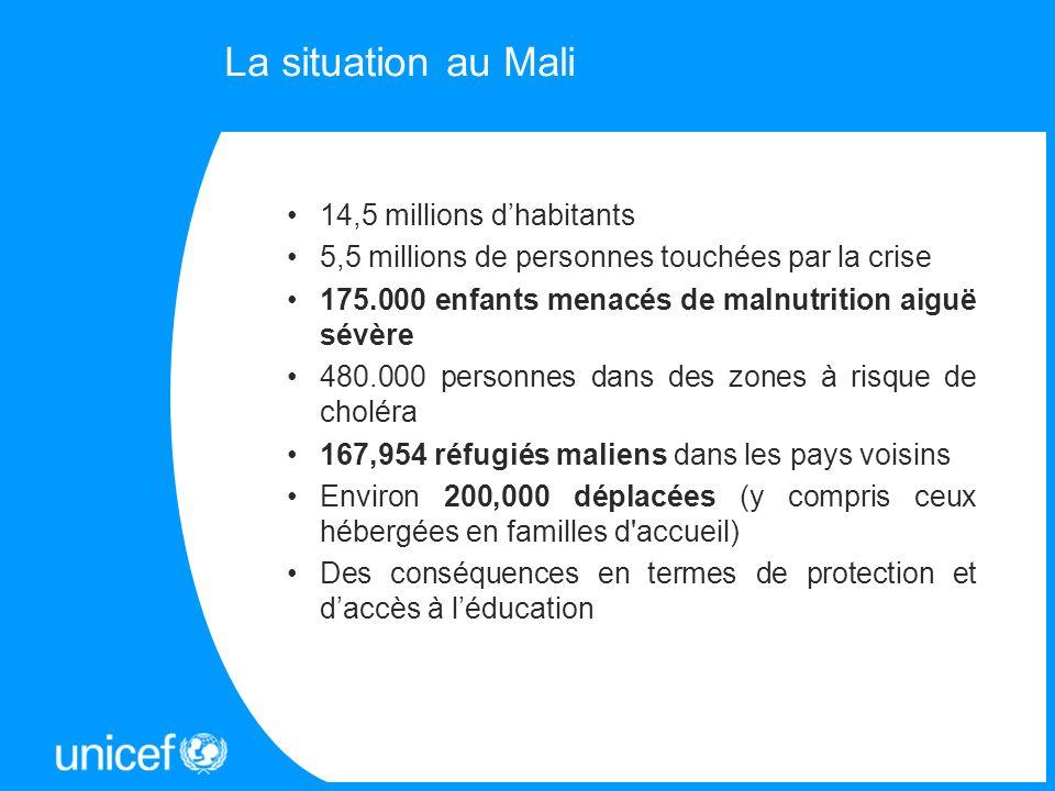 La situation au Mali 14,5 millions d'habitants