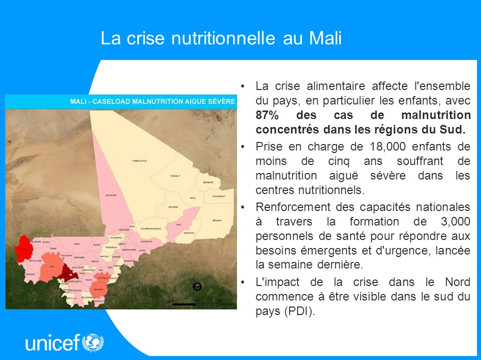 La crise nutritionnelle au Mali