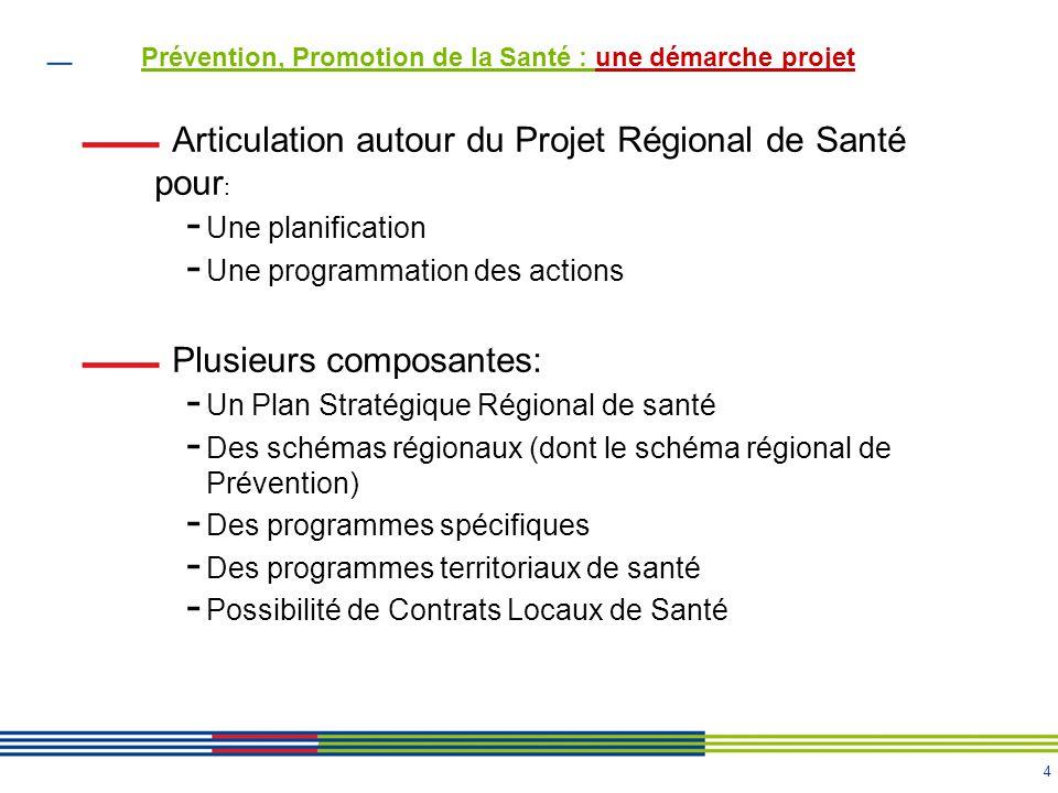 Prévention, Promotion de la Santé : une démarche projet