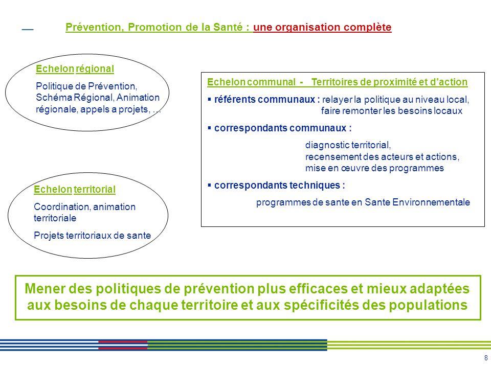 Prévention, Promotion de la Santé : une organisation complète
