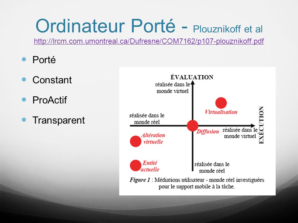 Ordinateur Porté - Plouznikoff et al http://lrcm. com. umontreal