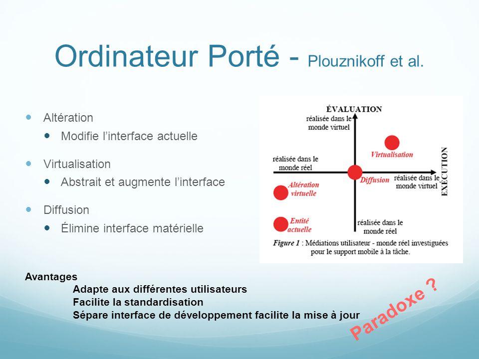 Ordinateur Porté - Plouznikoff et al.