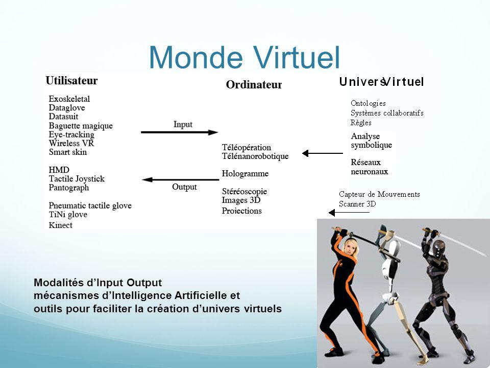 Monde Virtuel Modalités d'Input Output mécanismes d'Intelligence Artificielle et outils pour faciliter la création d'univers virtuels.
