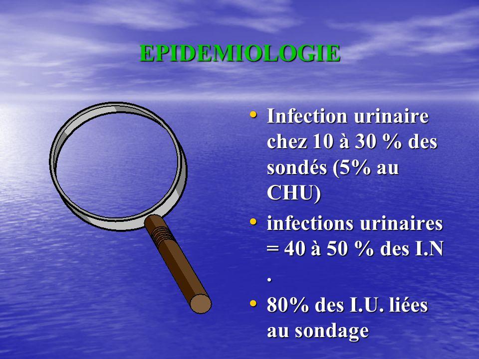 EPIDEMIOLOGIE Infection urinaire chez 10 à 30 % des sondés (5% au CHU)