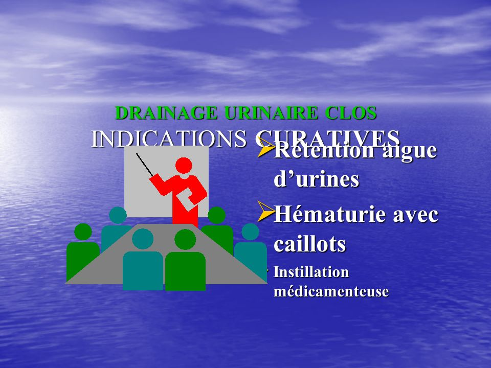 DRAINAGE URINAIRE CLOS INDICATIONS CURATIVES