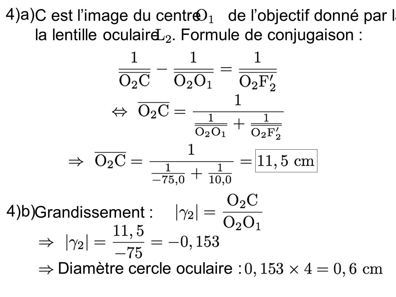 Diamètre cercle oculaire :