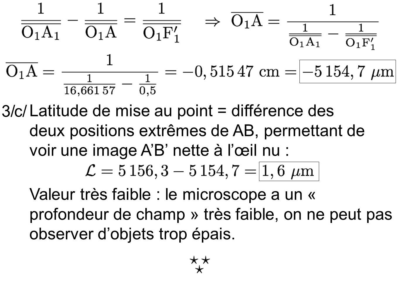3/c/ Latitude de mise au point = différence des deux positions extrêmes de AB, permettant de voir une image A'B' nette à l'œil nu :