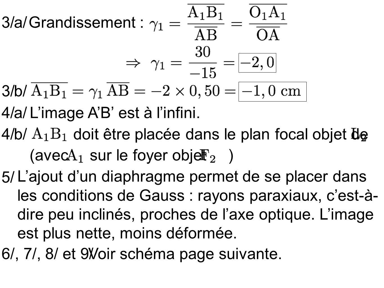 3/a/ Grandissement : 3/ b/ 4/ a/ L'image A'B' est à l'infini. 4/ b/ doit être placée dans le plan focal objet de.