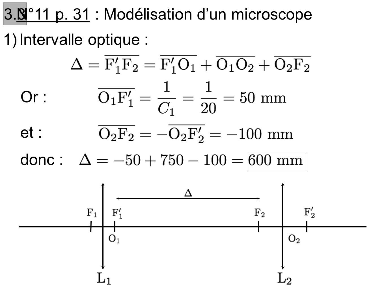 N°11 p. 31 : Modélisation d'un microscope