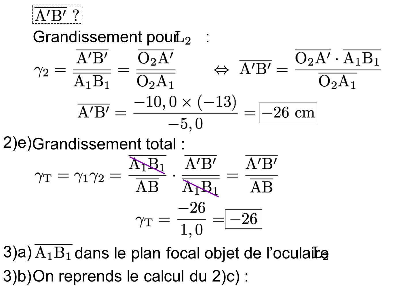 Grandissement pour : 2)e) Grandissement total : 3)a) dans le plan focal objet de l'oculaire.