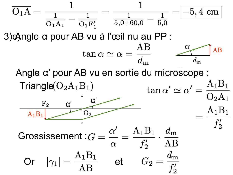 Angle α pour AB vu à l'œil nu au PP :