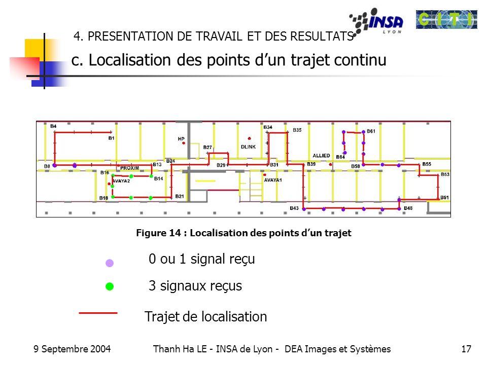 Thanh Ha LE - INSA de Lyon - DEA Images et Systèmes