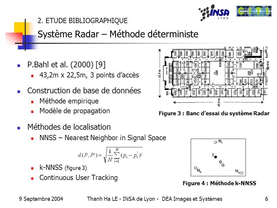 2. ETUDE BIBLIOGRAPHIQUE Système Radar – Méthode déterministe