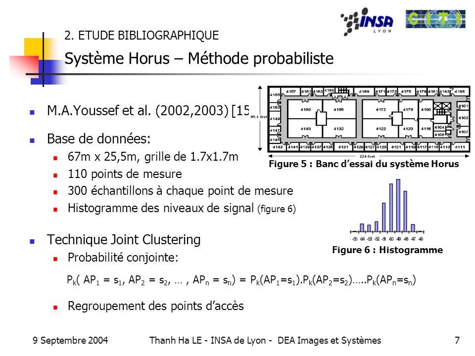 2. ETUDE BIBLIOGRAPHIQUE Système Horus – Méthode probabiliste