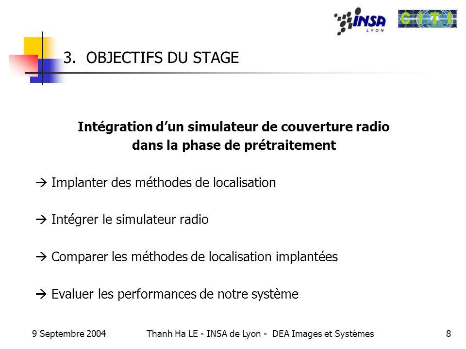 Intégration d'un simulateur de couverture radio