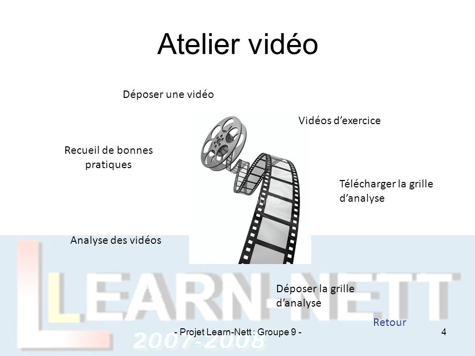 Atelier vidéo Déposer une vidéo Vidéos d'exercice