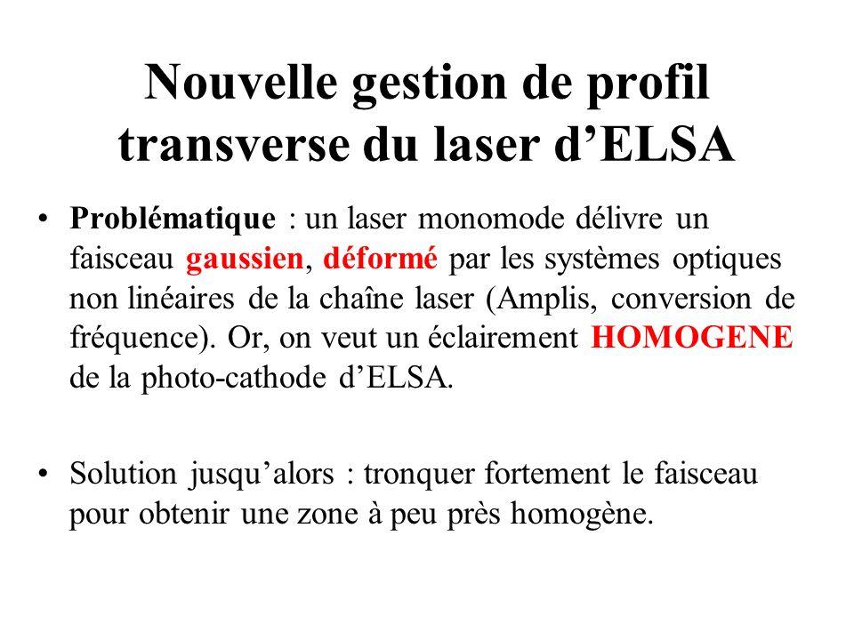 Nouvelle gestion de profil transverse du laser d'ELSA