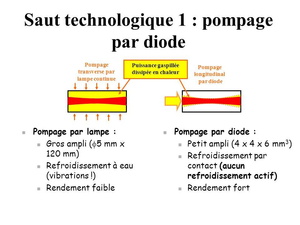 Saut technologique 1 : pompage par diode