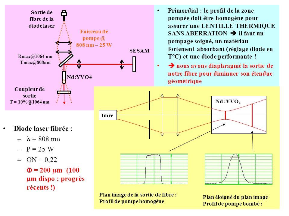 Sortie de fibre de la diode laser Faisceau de pompe @ 808 nm – 25 W