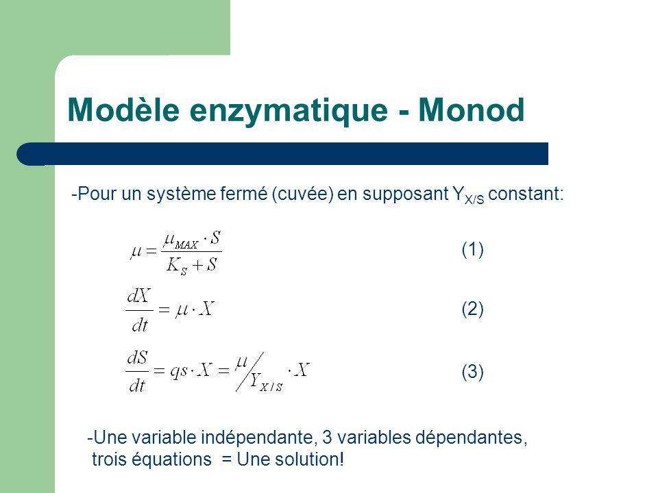 Modèle enzymatique - Monod