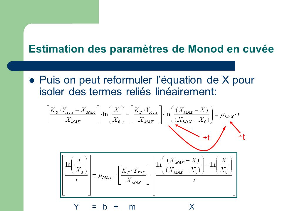 Estimation des paramètres de Monod en cuvée