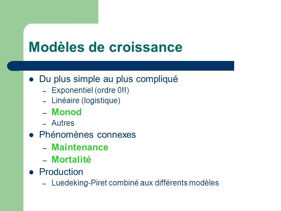 Modèles de croissance Du plus simple au plus compliqué Monod