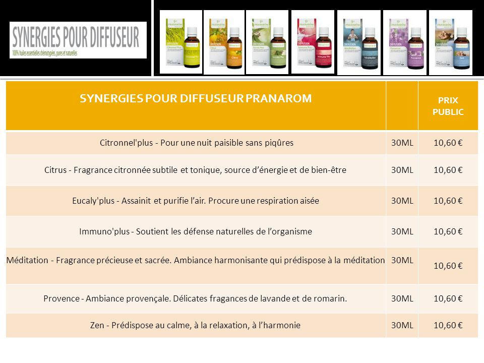 SYNERGIES POUR DIFFUSEUR PRANAROM