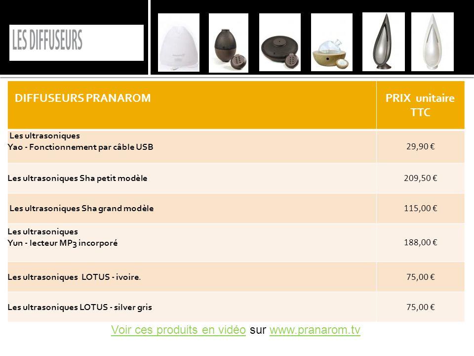 Voir ces produits en vidéo sur www.pranarom.tv