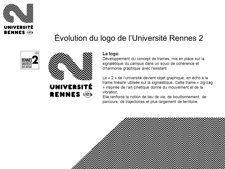 Évolution du logo de l'Université Rennes 2