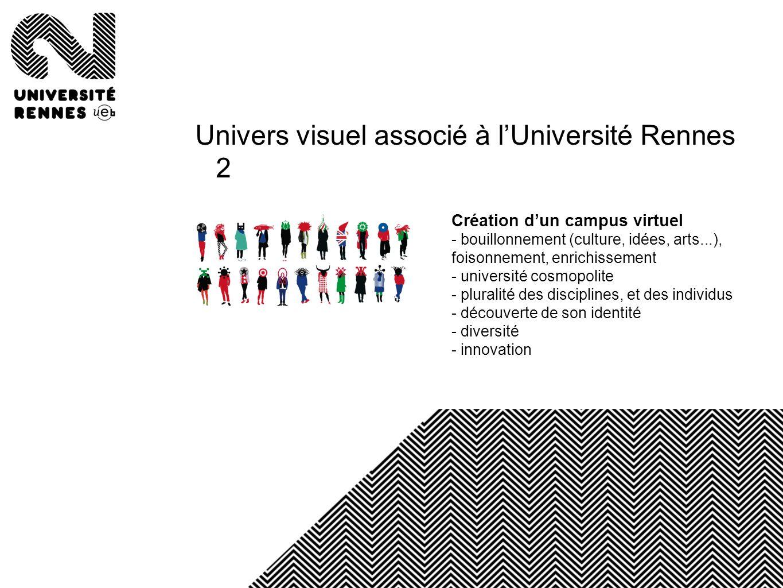 Univers visuel associé à l'Université Rennes 2