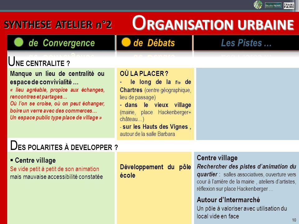 ORGANISATION URBAINE UNE CENTRALITE DES POLARITES À DEVELOPPER