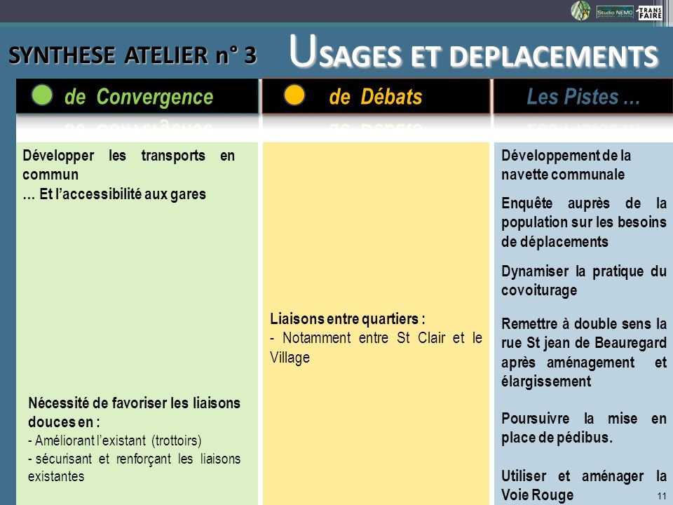 USAGES ET DEPLACEMENTS