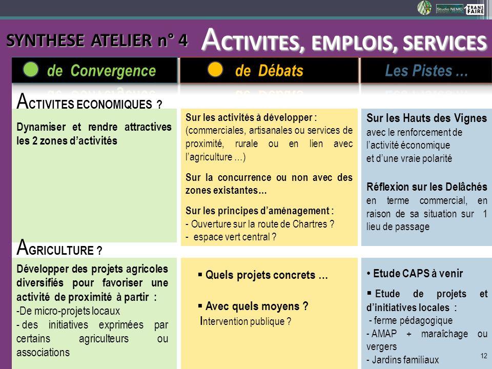 ACTIVITES, EMPLOIS, SERVICES