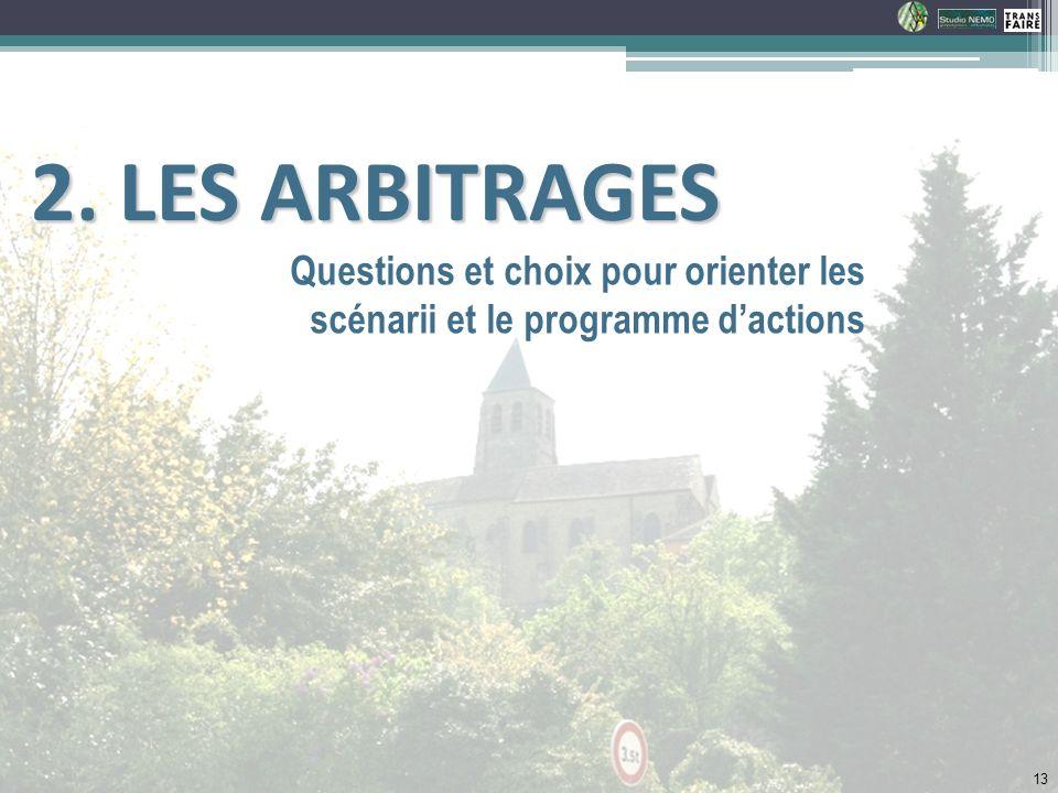 2. LES ARBITRAGES Questions et choix pour orienter les scénarii et le programme d'actions