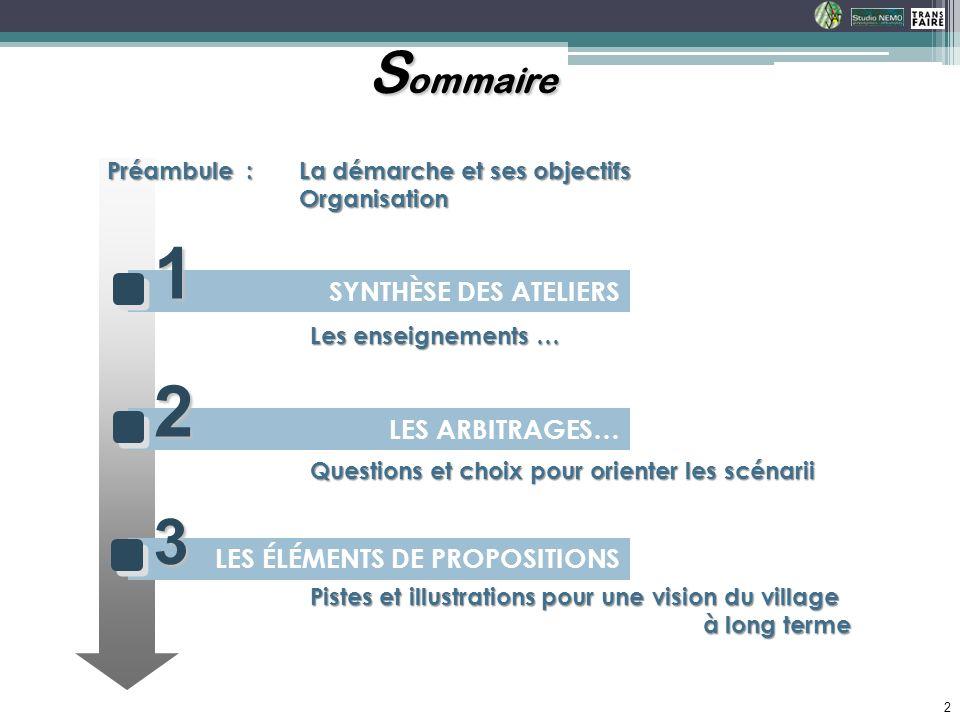 1 2 3 Sommaire SYNTHÈSE DES ATELIERS LES ARBITRAGES…