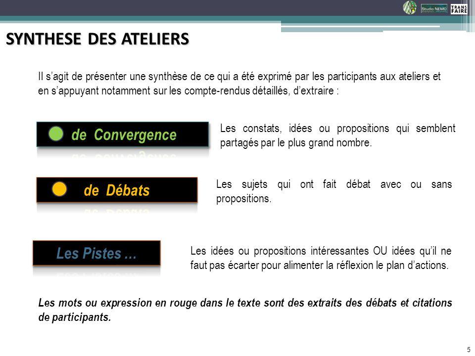 SYNTHESE DES ATELIERS de Convergence de Débats Les Pistes …