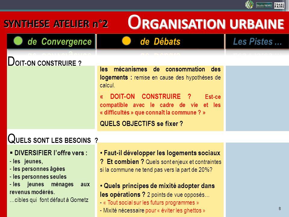 ORGANISATION URBAINE DOIT-ON CONSTRUIRE QUELS SONT LES BESOINS