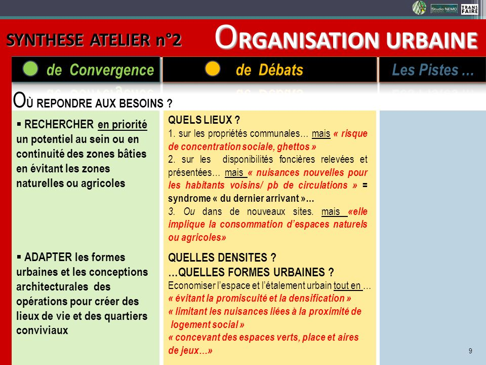ORGANISATION URBAINE OÙ REPONDRE AUX BESOINS SYNTHESE ATELIER n°2