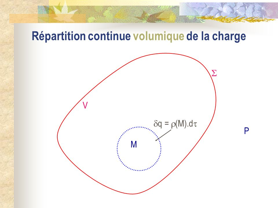 Répartition continue volumique de la charge