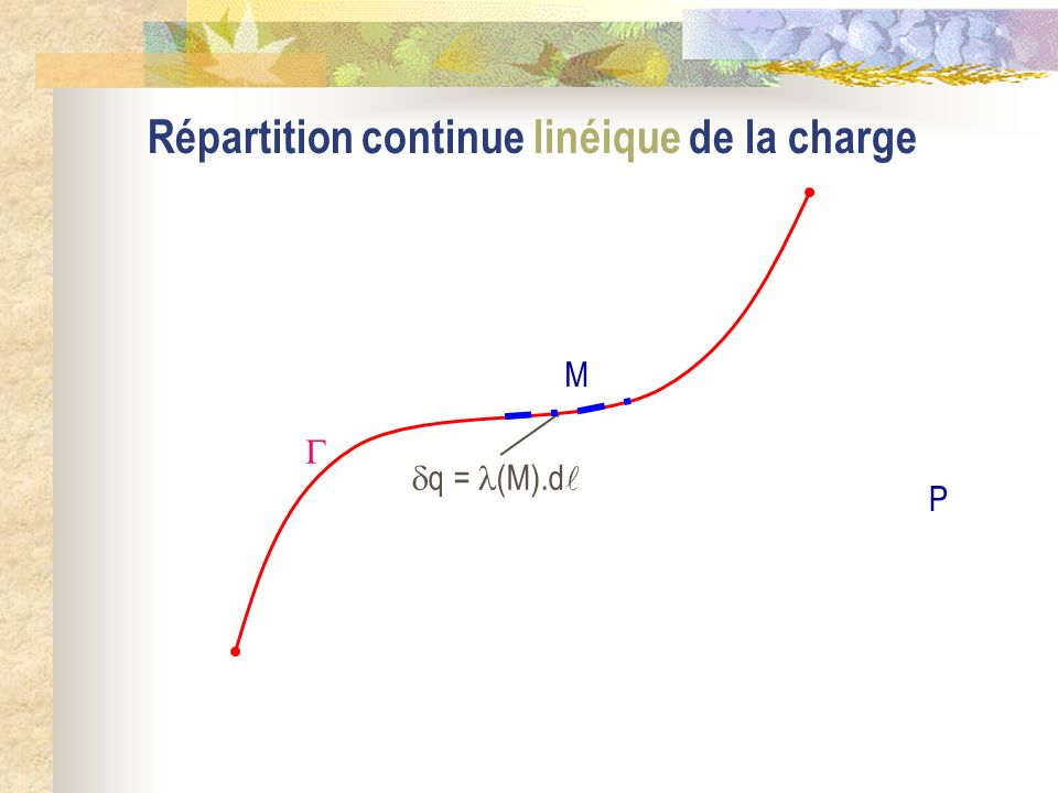Répartition continue linéique de la charge