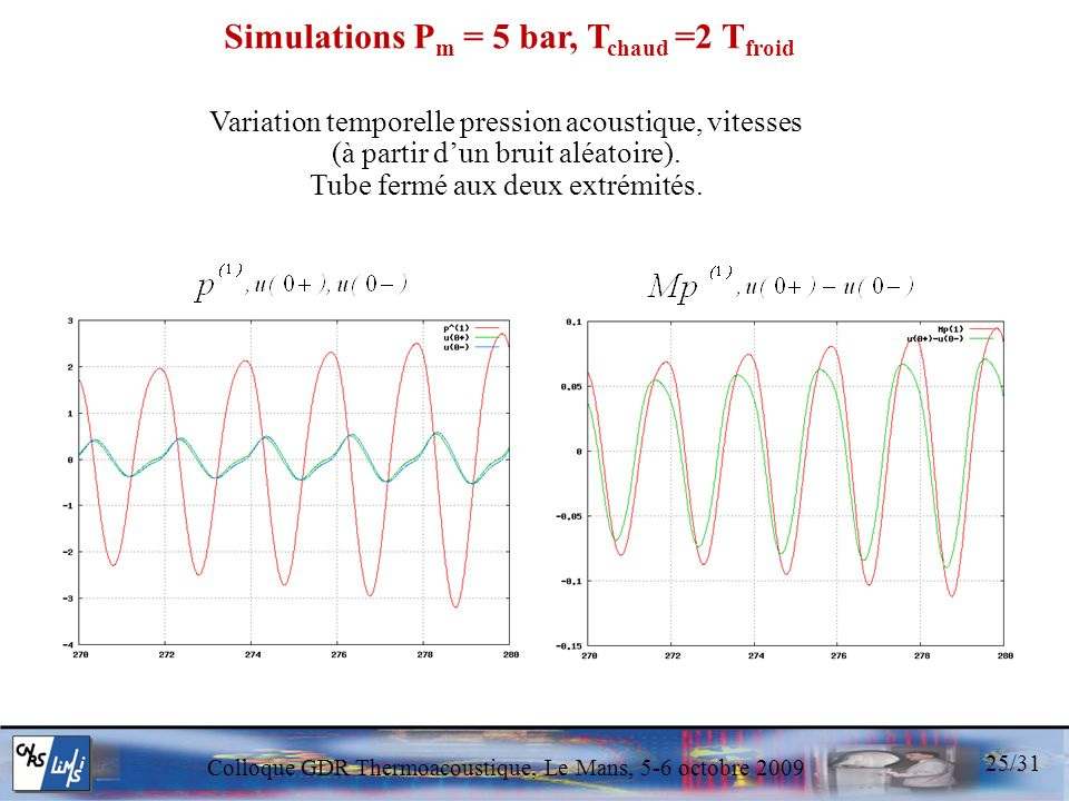Simulations Pm = 5 bar, Tchaud =2 Tfroid