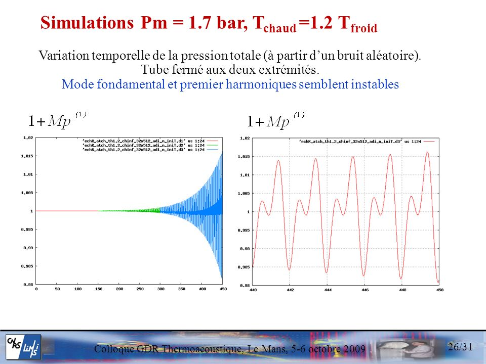 Simulations Pm = 1.7 bar, Tchaud =1.2 Tfroid