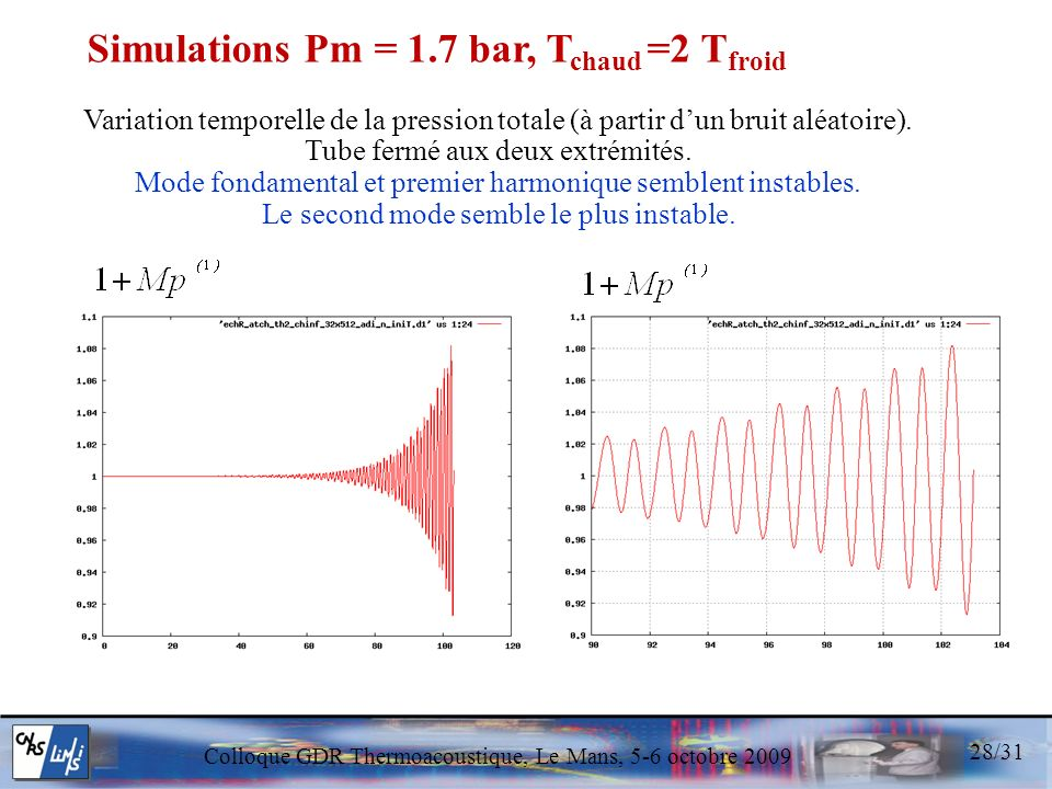 Simulations Pm = 1.7 bar, Tchaud =2 Tfroid