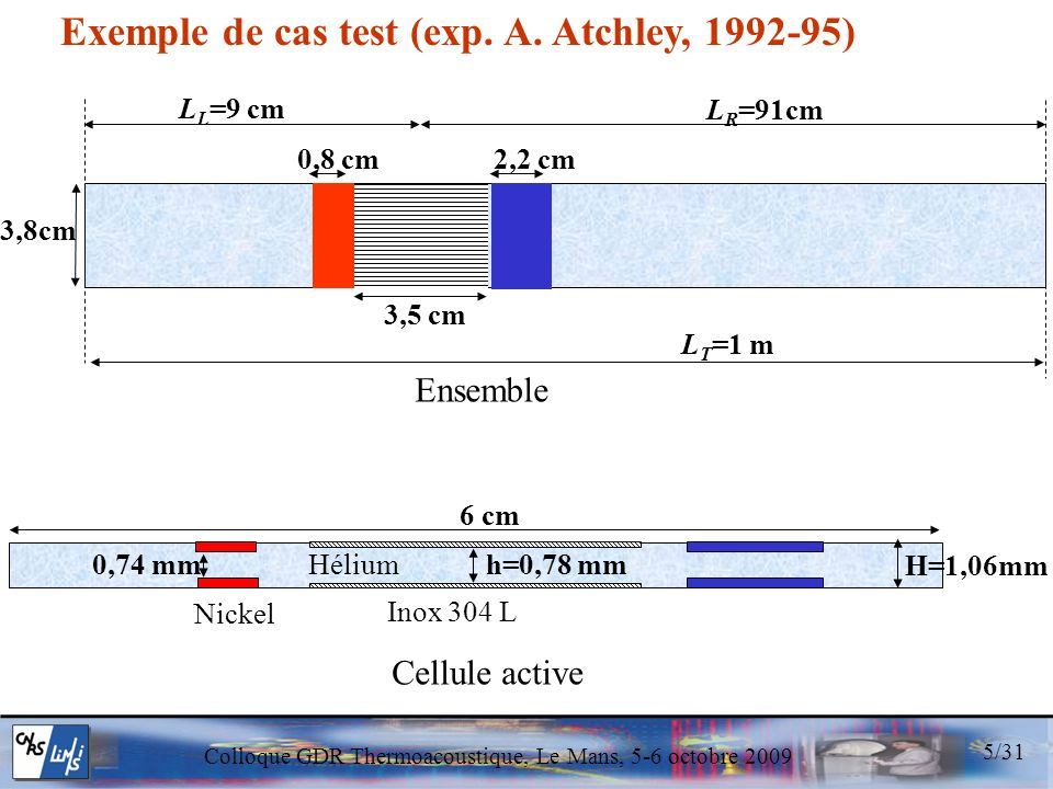 Exemple de cas test (exp. A. Atchley, 1992-95)