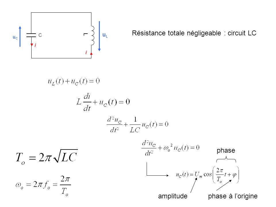 Résistance totale négligeable : circuit LC