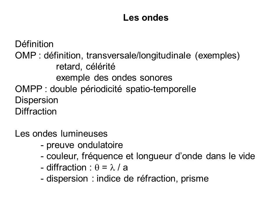 Les ondesDéfinition. OMP : définition, transversale/longitudinale (exemples) retard, célérité. exemple des ondes sonores.