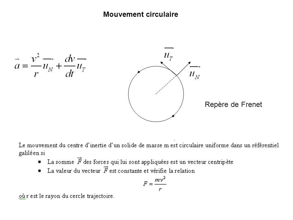 Mouvement circulaire Repère de Frenet