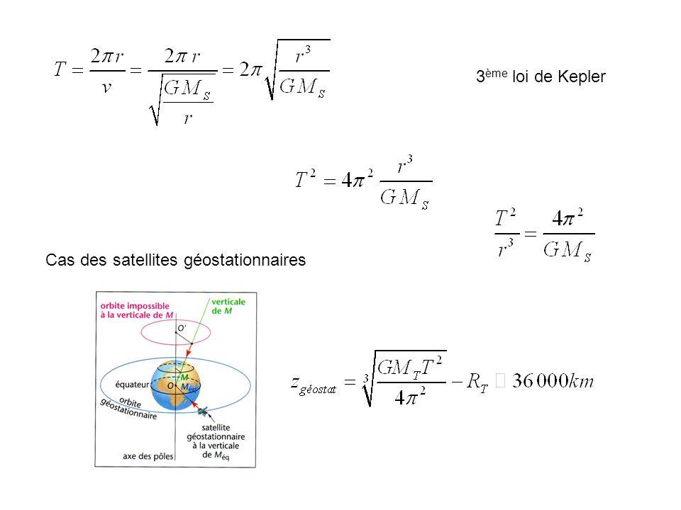3ème loi de Kepler Cas des satellites géostationnaires